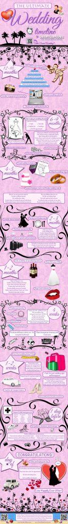 wedding-timeline_0